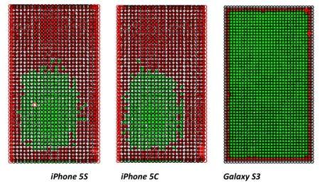 tes-layar-samsung-galaxy-siii